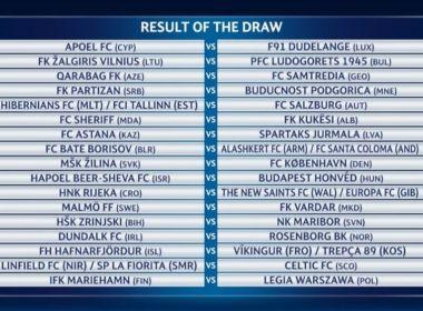 Kosovo vai estrear na próxima edição da Liga dos Campeões da Europa