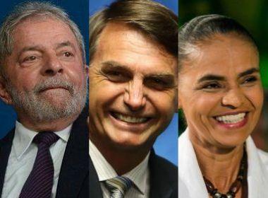 CNT/MDA: em pesquisa estimulada, Lula tem 32,4%, Bolsonaro 19,8% e Marina 12,1%