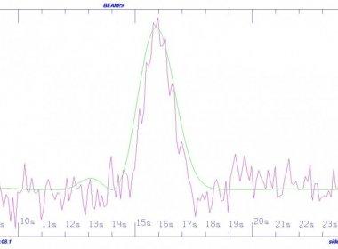 Cientistas detectam 'sinal potente' possivelmente emitido por extraterrestres