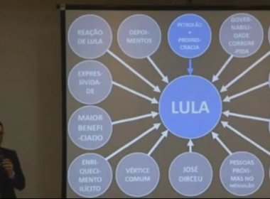 Power Point teve 'brecha' para 'interpretação equivocada', afirma Dallagnol