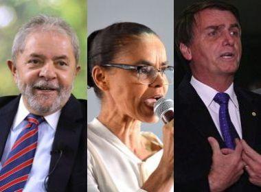 Datafolha: Lula reduz margem com evangélicos; Marina e Bolsonaro crescem