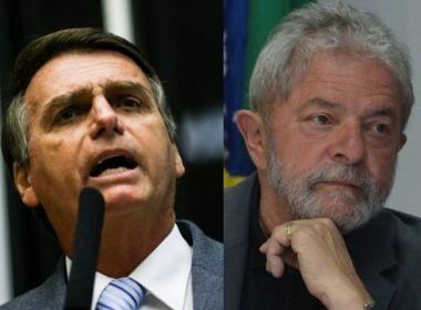 Datafolha: Bolsonaro lidera sem Lula na disputa; petista tem vantagem de até 21 pontos